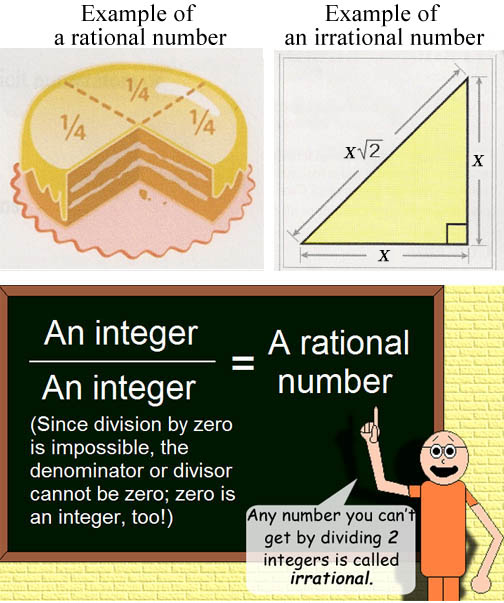 Any number you can't get by dividing 2 integers is called irrational.